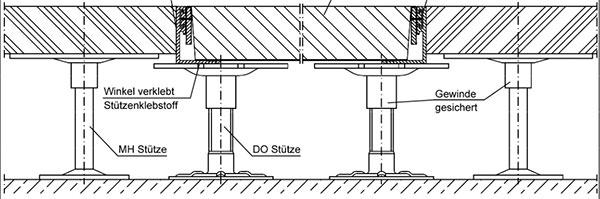 Ansicht Doppelbodentrasse